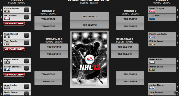 NHL 13 Cover Odds