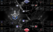 NHL 12 Playoff Conference Final Predictions