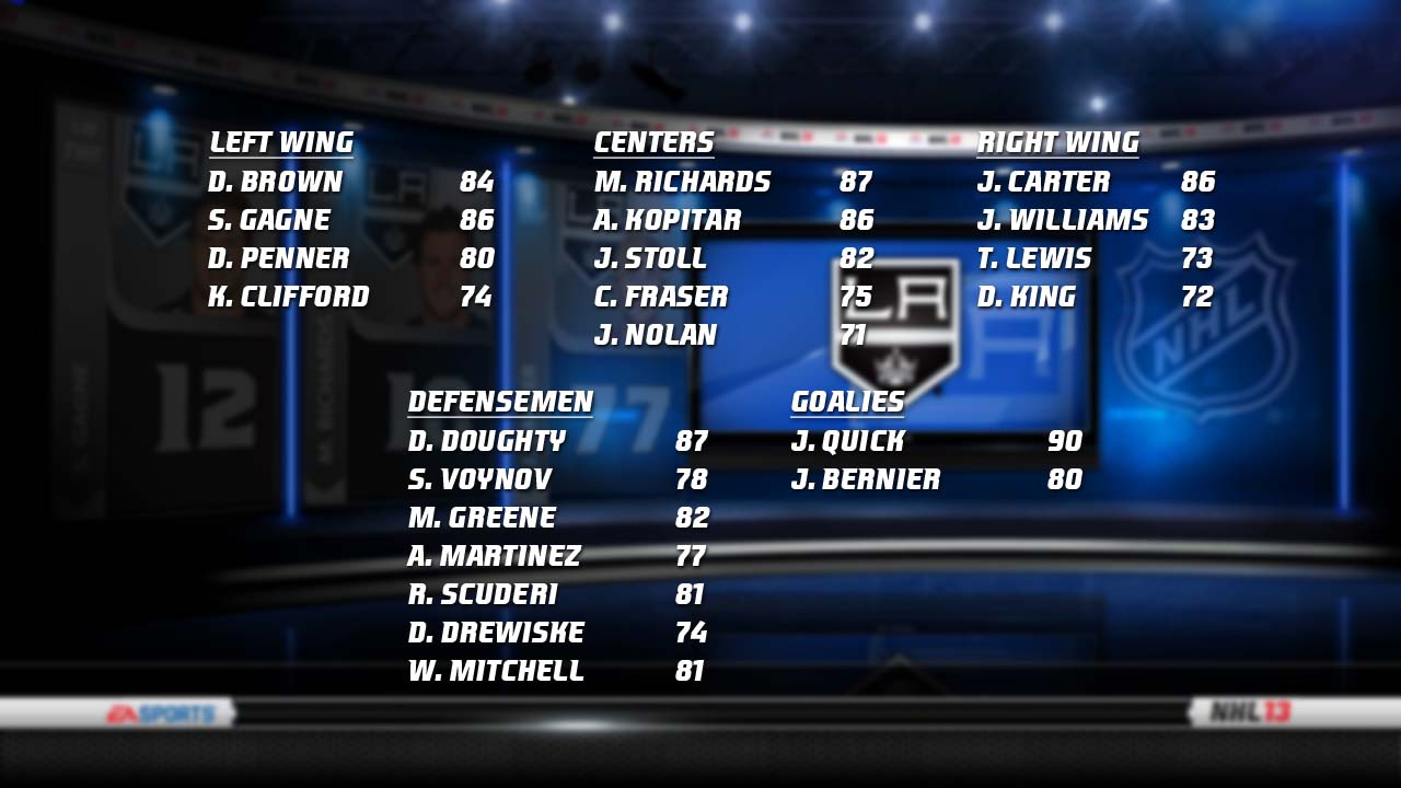 nhl 13 western conference ratings