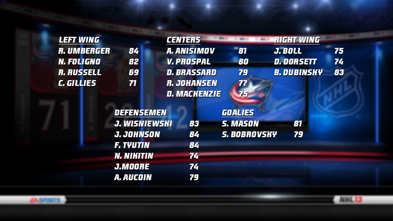 NHL 13 Western Conference Ratings | Puckgamer