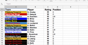 NHL 13 Ratings