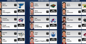NHL 14 Cover Vote