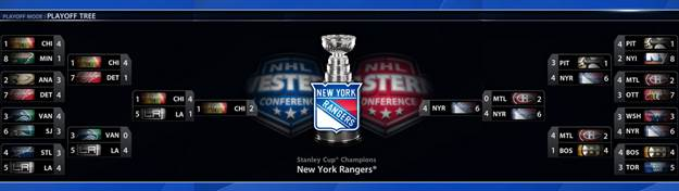 EA SPORTS NHL Playoff Simulation – Press Release | Puckgamer