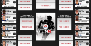 NHL 14 Cover Vote Finals
